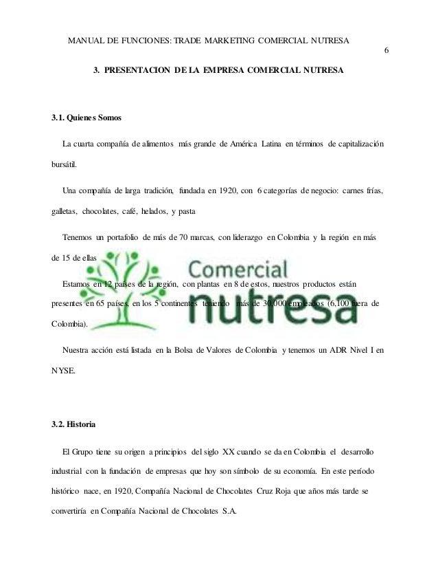 manual de funciones y procedimientos coordinador trade ForManual De Procedimientos De Una Empresa De Alimentos
