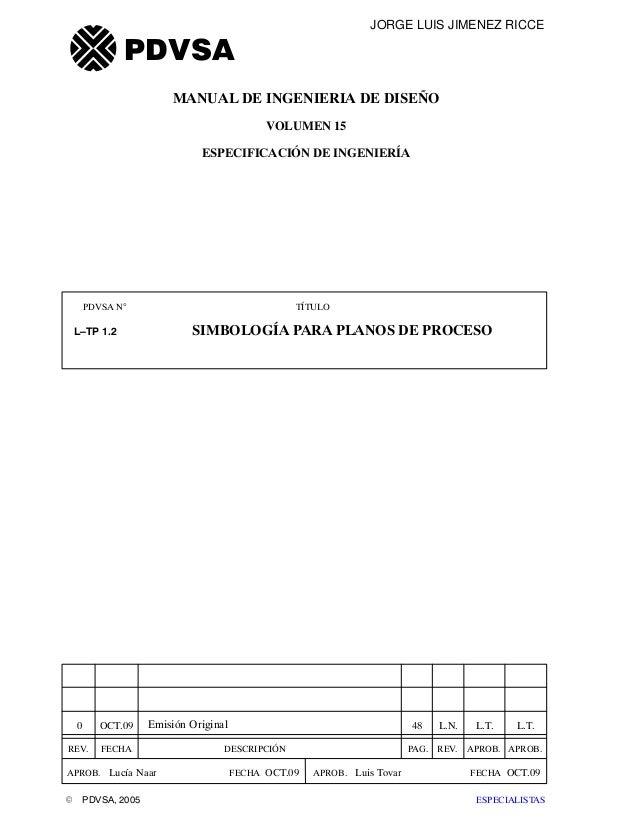 PDVSA N° TÍTULO REV. FECHA DESCRIPCIÓN PAG. REV. APROB. APROB. APROB. FECHAAPROB.FECHA VOLUMEN 15 E PDVSA, 2005 L–TP 1.2 S...