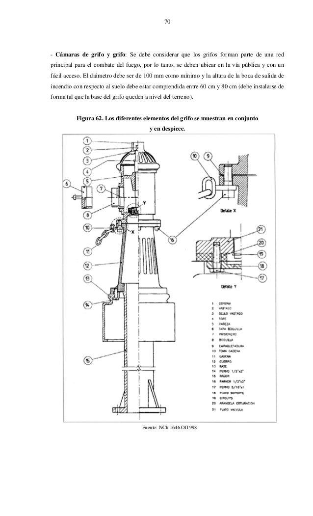 Manual de instalacion de agua y alcantarillado for Partes de un grifo