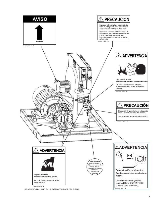 Manual de operador Ingersoll Rand