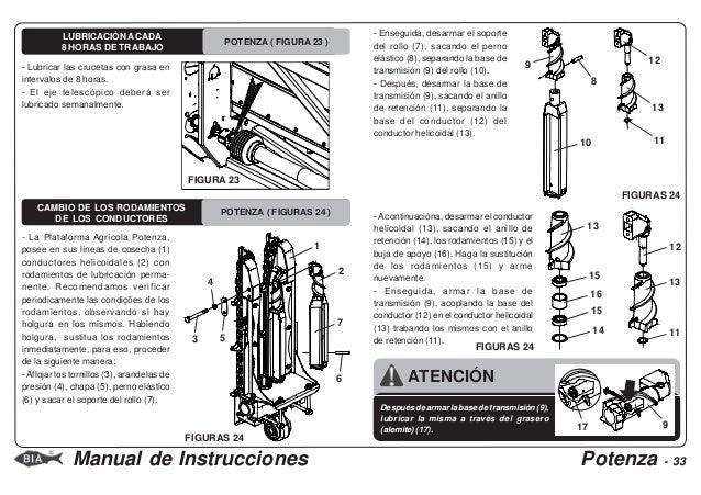 Manual de instrucciones potenza 00 (rev 02)