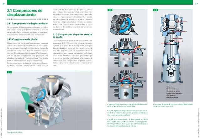 Atlas copco manual del aire comprimido 7th edition