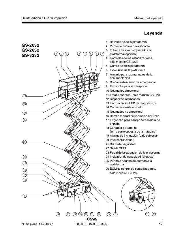 Manual de operacion genie NICKY NUÑEZ