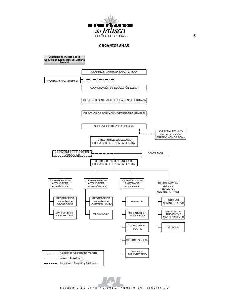 Manual de organizacion_secundaria