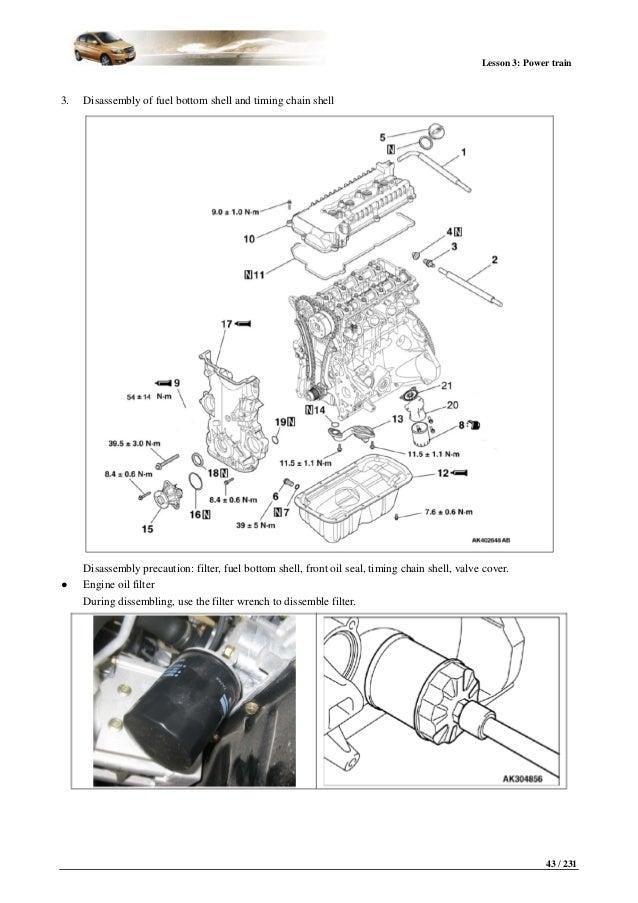 Manual de servicio serie a1 de baic