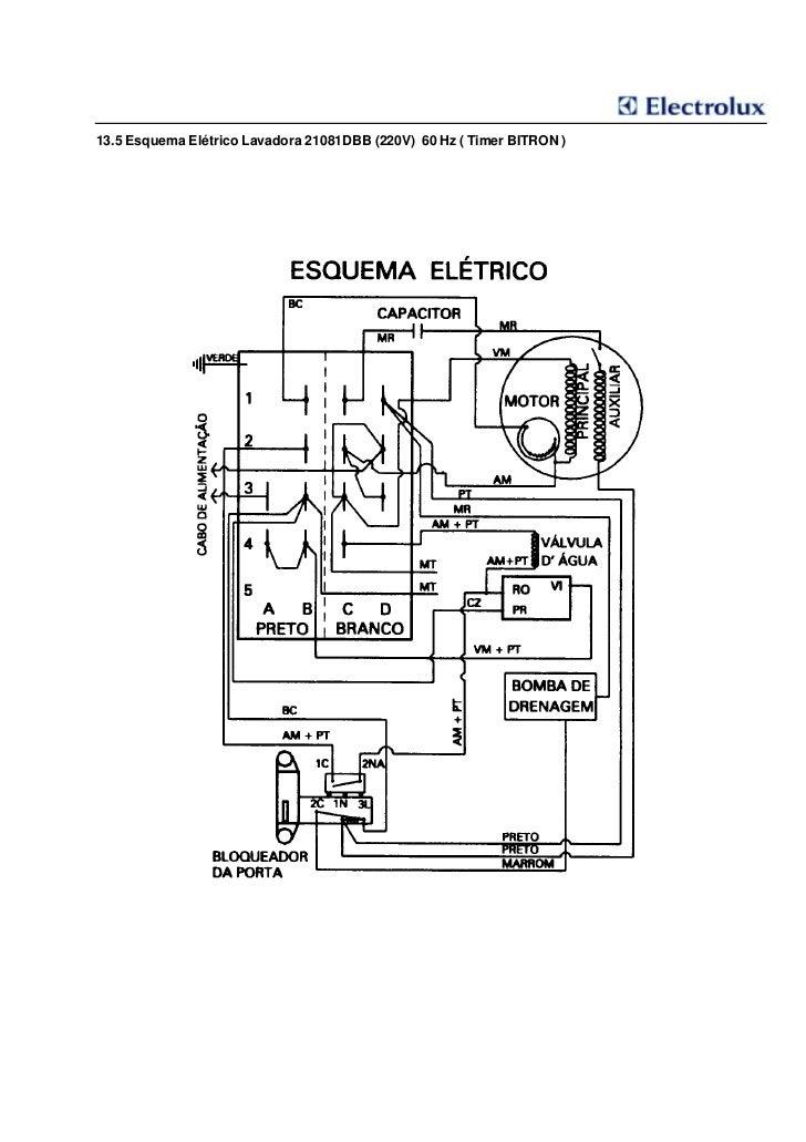 Manual de servico_lavadoras_electrolux_top_load