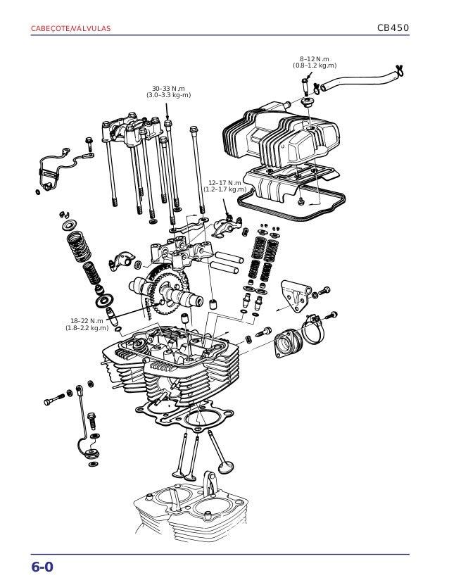 Manual de serviço cb450 cabecote