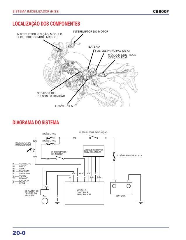 Manual de serviço cb600 f hornet imobilizador