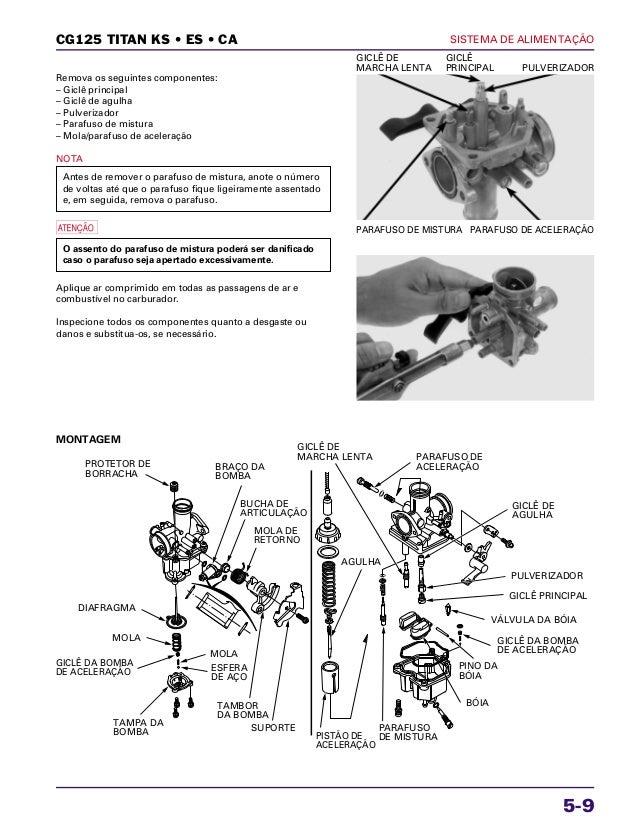 Manual de serviço cg125 titan ks es cg125 cargo aliment