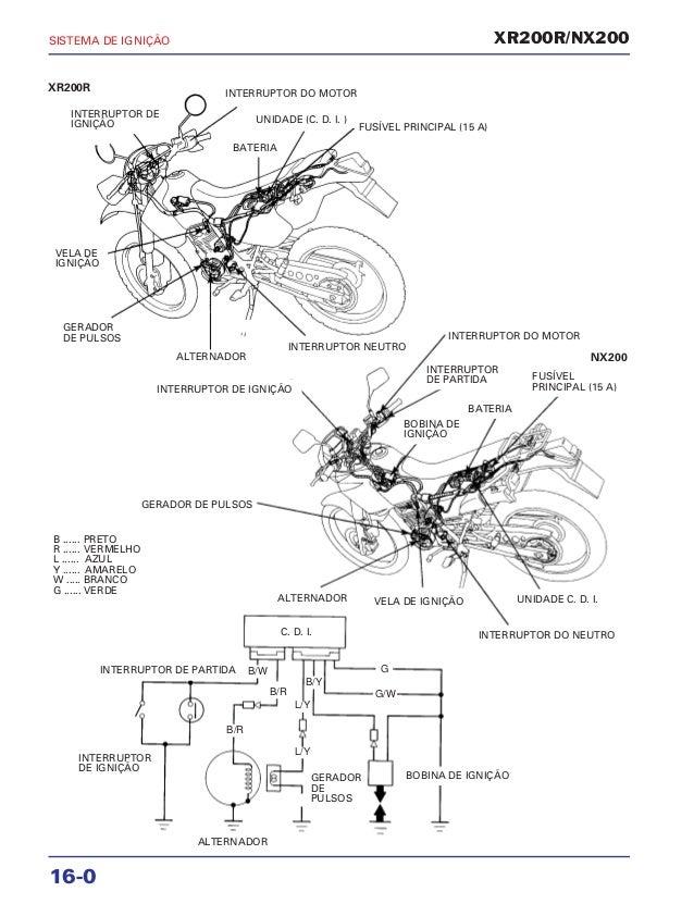 Manual de serviço nx200 xr ignicao