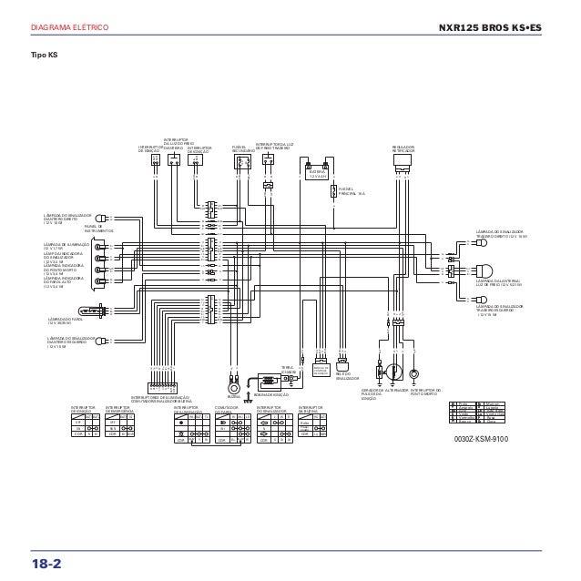 manual de servi u00e7o nxr125 bros ks es 00 x6b