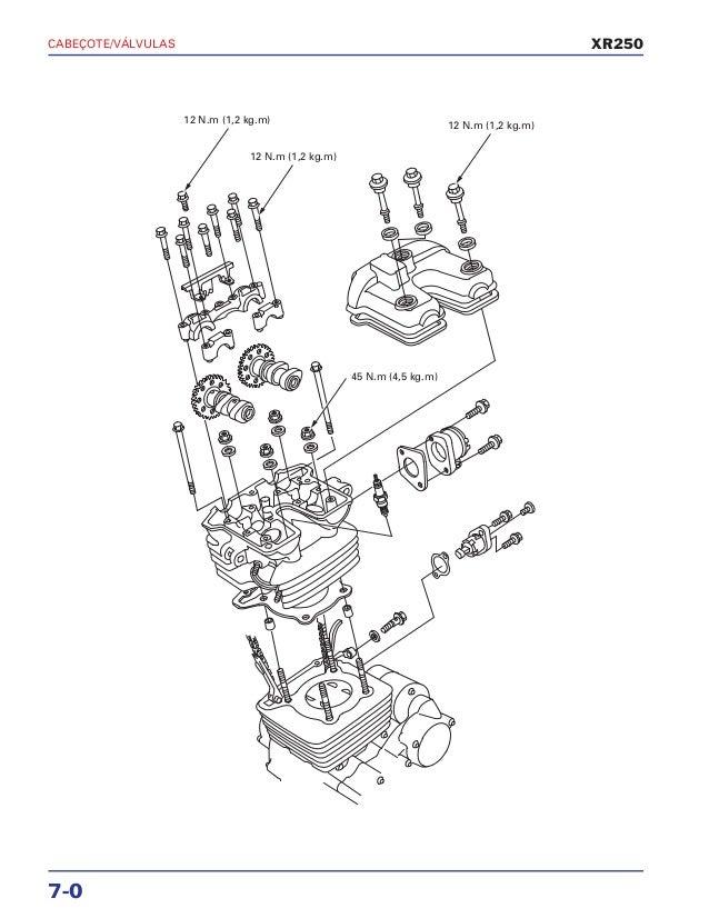 Manual de serviço xr250 cabecote