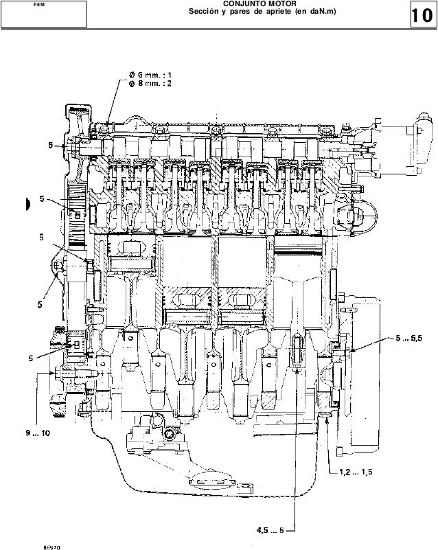 Manual despiece motor fiat diesel