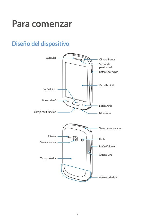 Manual de usuario samsung galaxy fame