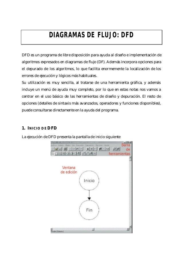 DIAGRAMAS DE FLUJO: DFD DFD es un programa de libre disposición para ayuda al diseño e implementación de algoritmos expres...