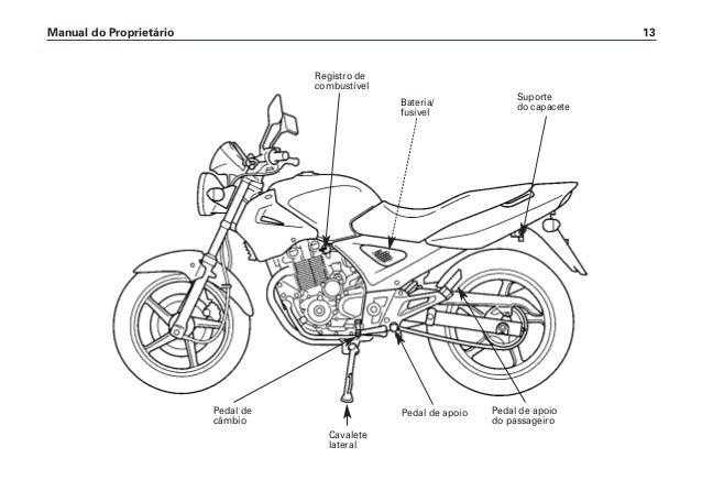 Manual do propietário cbx250 0322 (~2003)