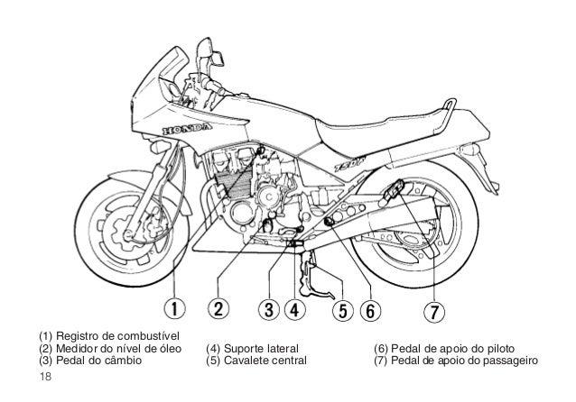 Manual do propietário cbx750 f 87~92_mpmj0882p