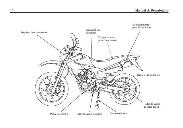 Manual do propietário mp nxr150 bros d2203-man-0335