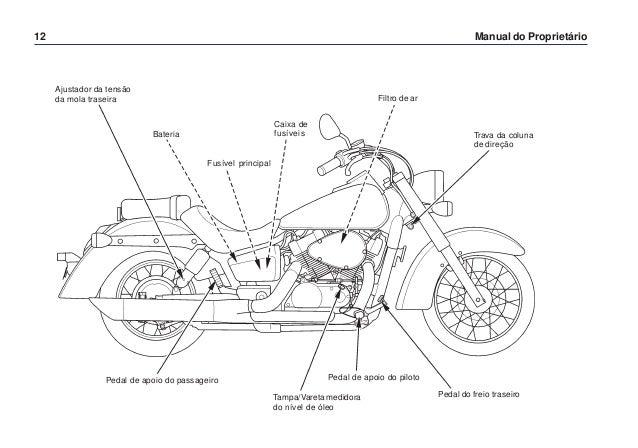 Manual do propietário mp shadow 750 d2203-man-0462