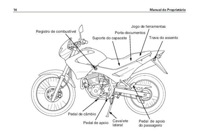 Manual do propietário nx4 falcon 0227
