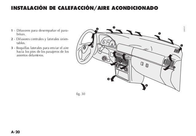 Manual Fiat Fiorino Fire