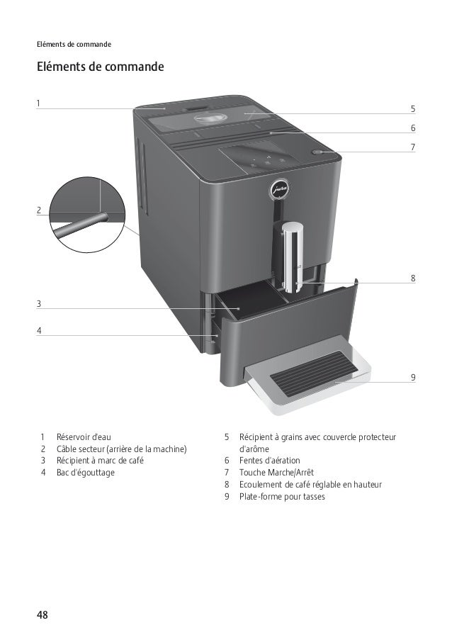 jura ena micro 1 manuel. Black Bedroom Furniture Sets. Home Design Ideas