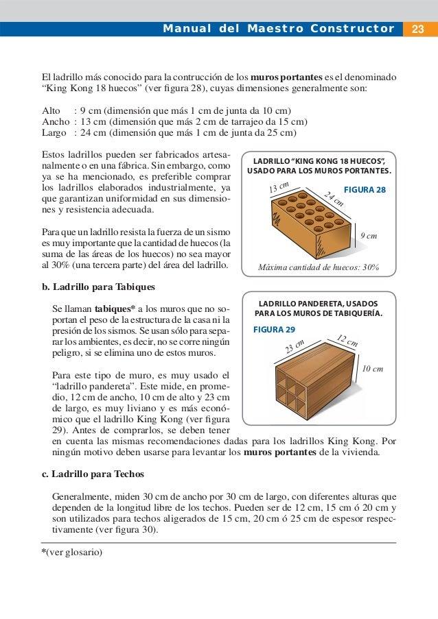Manual maestro construcor for Medidas ladrillo perforado