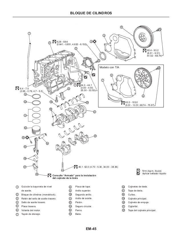 Manual nissan tsuru, B13