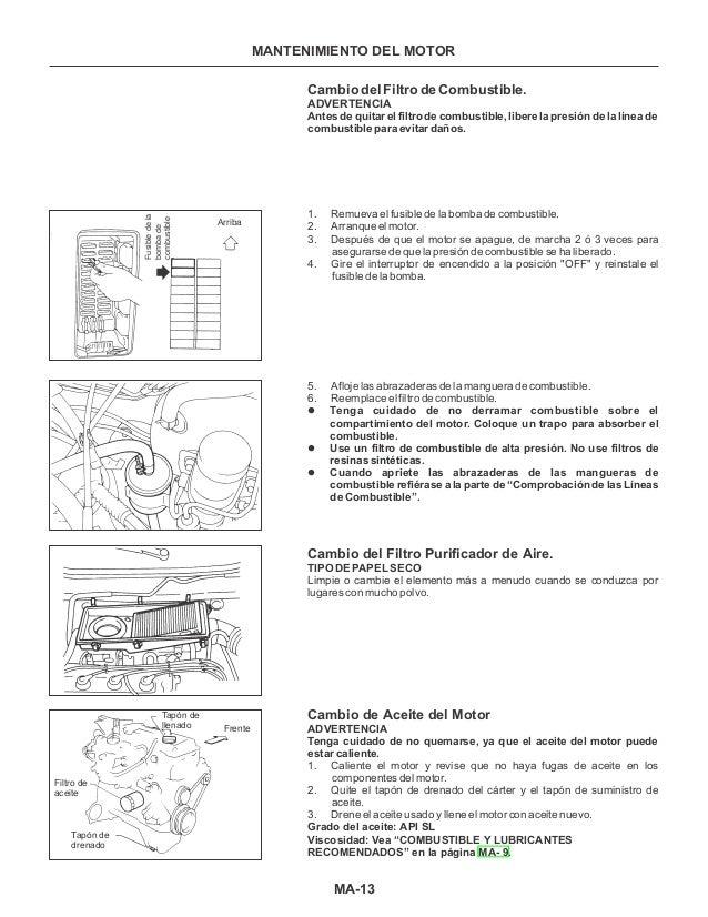 nissan x trail 2015 owners manual pdf