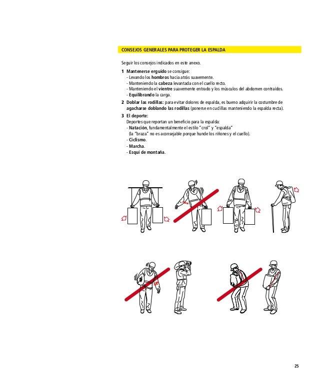 Las operaciones del tratamiento de las hernias intervertebrales