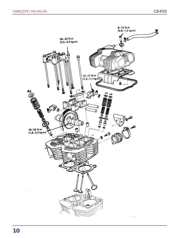 Manual serviço cb400 (1983) suplemento ms443831 p-s supl