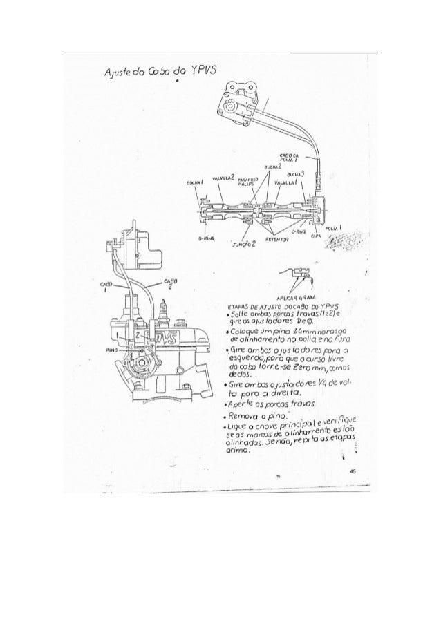 Manual serviço yamaha rd 350 35 hp guia_parte2
