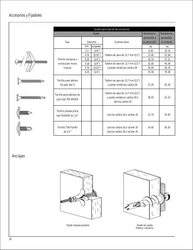 Manual tablaroca 2005 mt200