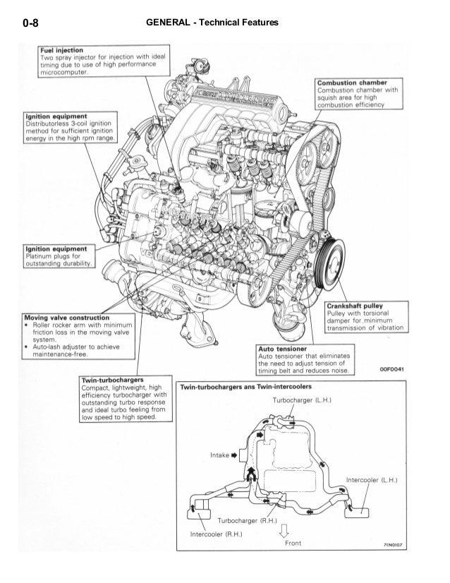 Manual taller 3000 gt 1993 en