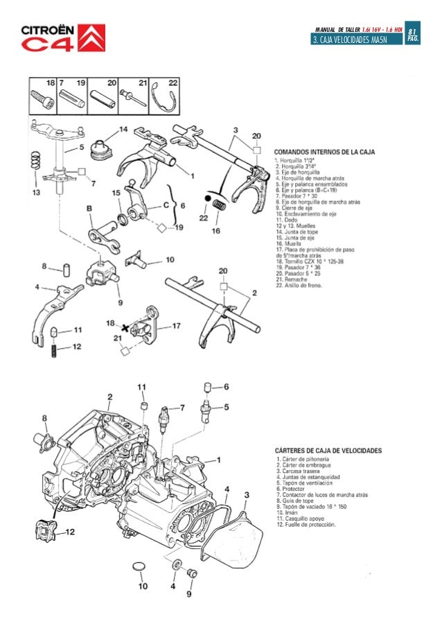 MANUAL    DE       TALLER    CITROEN C2 HDI  Auto Electrical Wiring