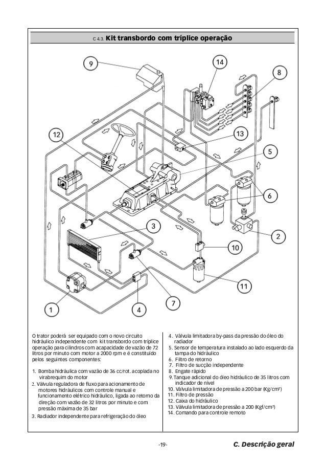 ELGIN CONTROLE REMOTO MANUAL  Auto Electrical    Wiring       Diagram