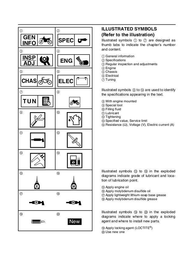 Manual yamaha wr450f