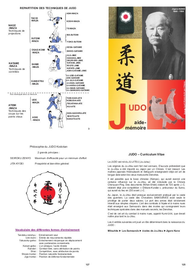 3 NAGE -WAZA Techniques de projections REPARTITION DES TECHNIQUES DE JUDO TACHI -WAZA KOSHI-WAZA ATEMI -WAZA Techniques de...