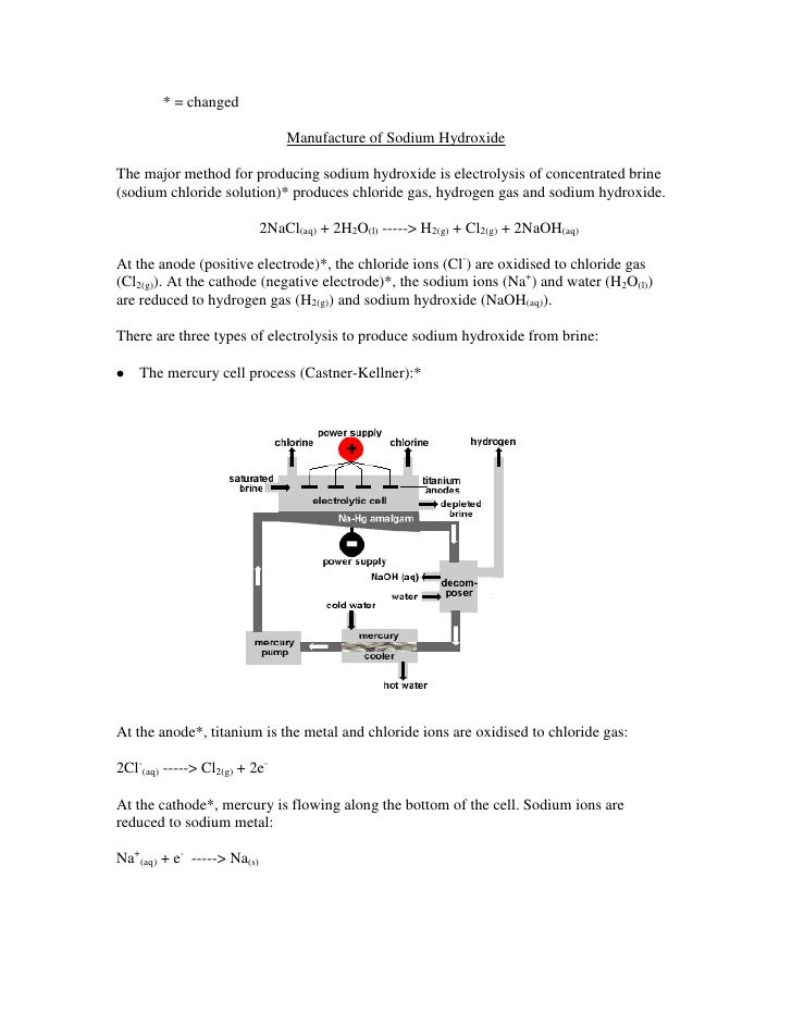 * = changed <br />Manufacture of Sodium Hydroxide<br />The major method for producing sodium hydroxide is electrolysis of ...