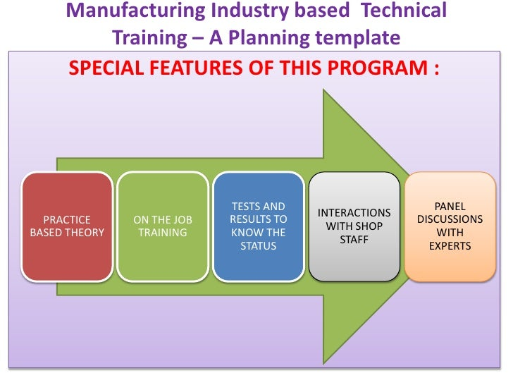 Manufacturing industry based technical training a for Technical approach document template