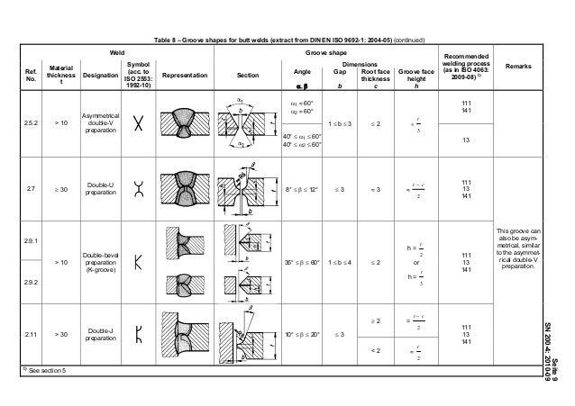 iso welding symbols chart pdf