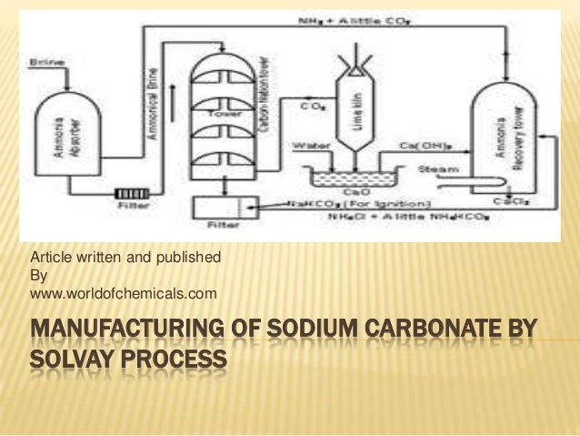 Article written and published By www.worldofchemicals.com  MANUFACTURING OF SODIUM CARBONATE BY SOLVAY PROCESS
