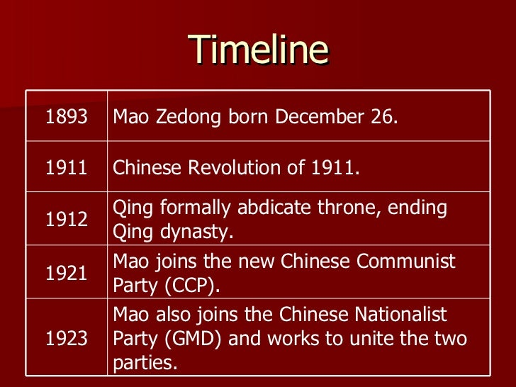 History of Chinese Religion
