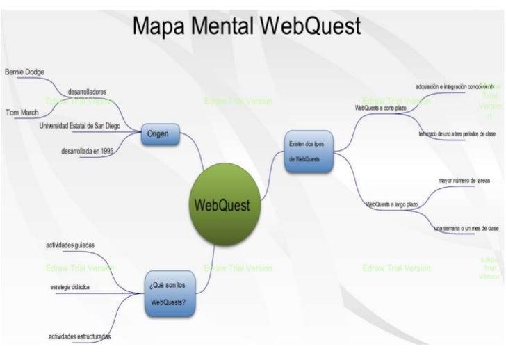 MapaMentalWebQuest