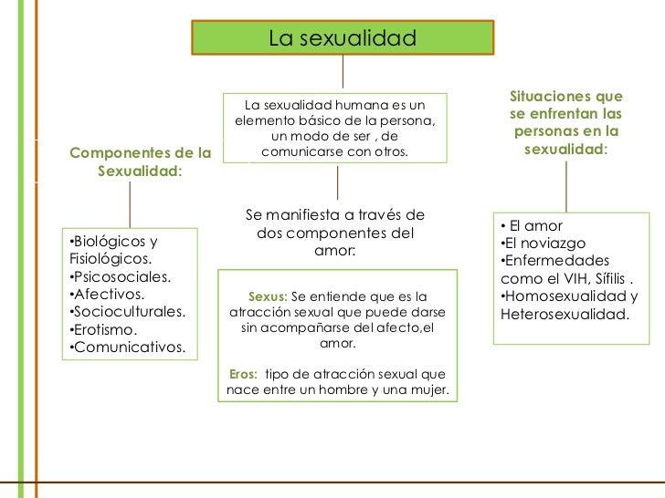 educacion sexual etica: