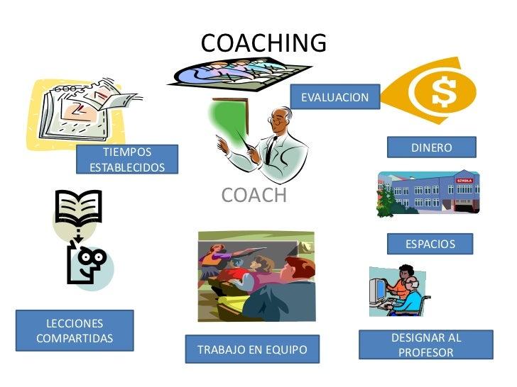 COACHING<br />COACH<br />L<br />EVALUACION<br />DINERO<br />TIEMPOS ESTABLECIDOS<br />ESPACIOS<br />LECCIONES COMPARTIDAS<...