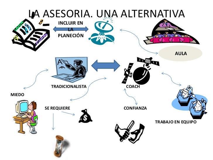 LA ASESORIA. UNA ALTERNATIVA<br />TRADICIONALISTA                                     COACH<br />MIEDO<br />              ...