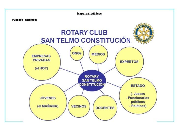 Mapa de Públicos Rotary Club San Telmo Constitución
