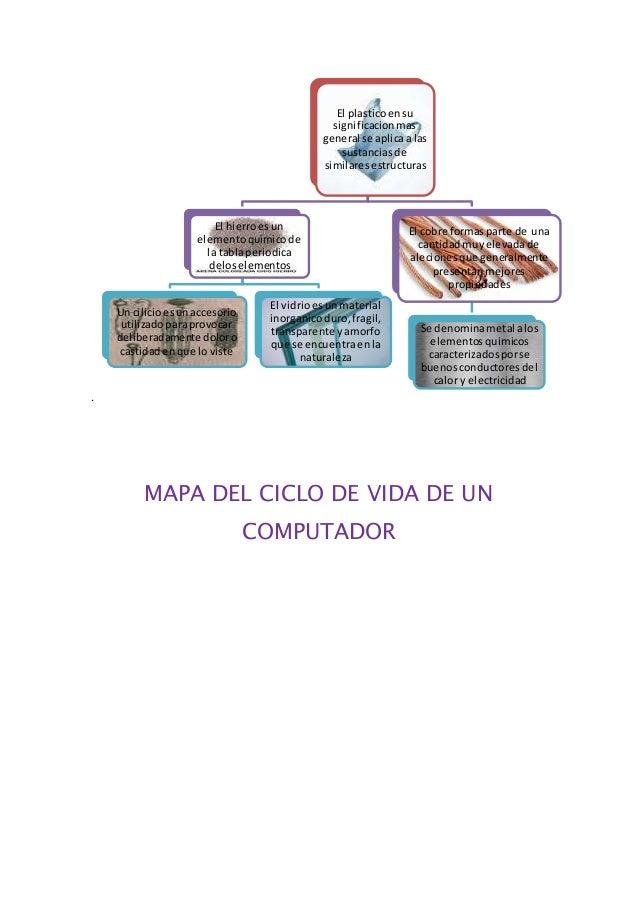 . MAPA DEL CICLO DE VIDA DE UN COMPUTADOR El plasticoensu significacionmas general se aplicaa las sustanciasde similareses...