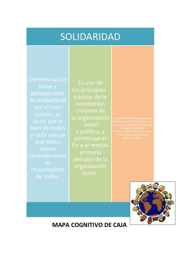 44062656777355<br />MAPA COGNITIVO DE CAJA <br />-291859-1161<br />MAPA COGNITIVO DE CICLOS<br />-394335-404495<br />MAPA ...